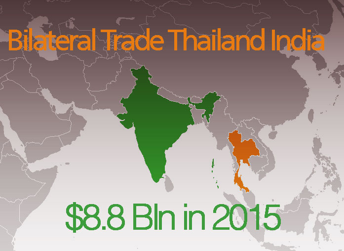 Thailand seeks more investment and trade from India