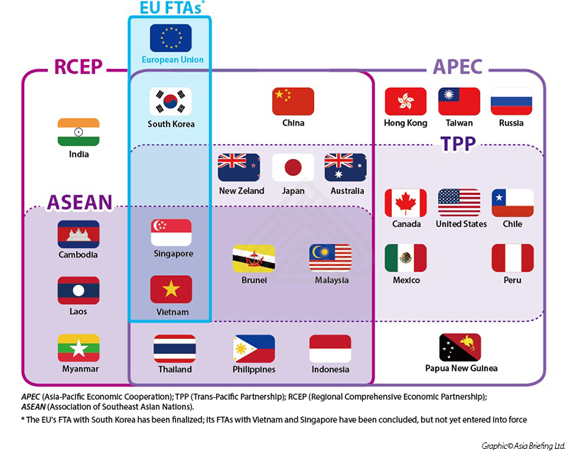 foreign direct investment pdf benefits
