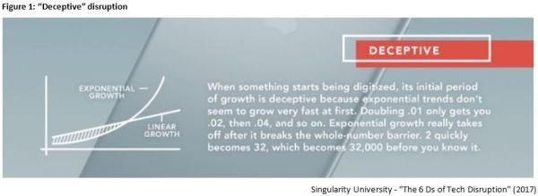 Figure-1-Deceptive-disruption.jpg