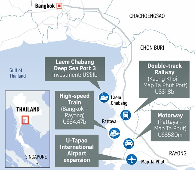 Thailand's eastern economic corridor | Thailand Business News