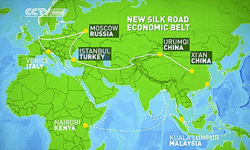 One Belt One Road Initiative: Its Meaning and Significance