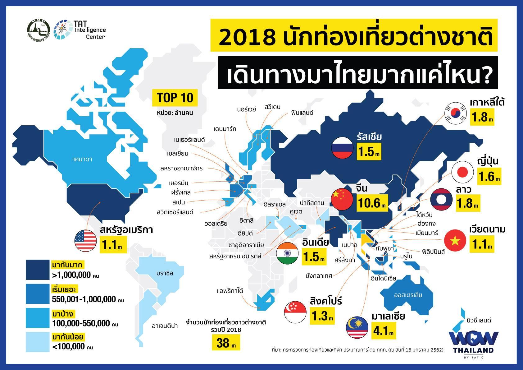 Thailand Tourism Highlights for 2018 – Tourism
